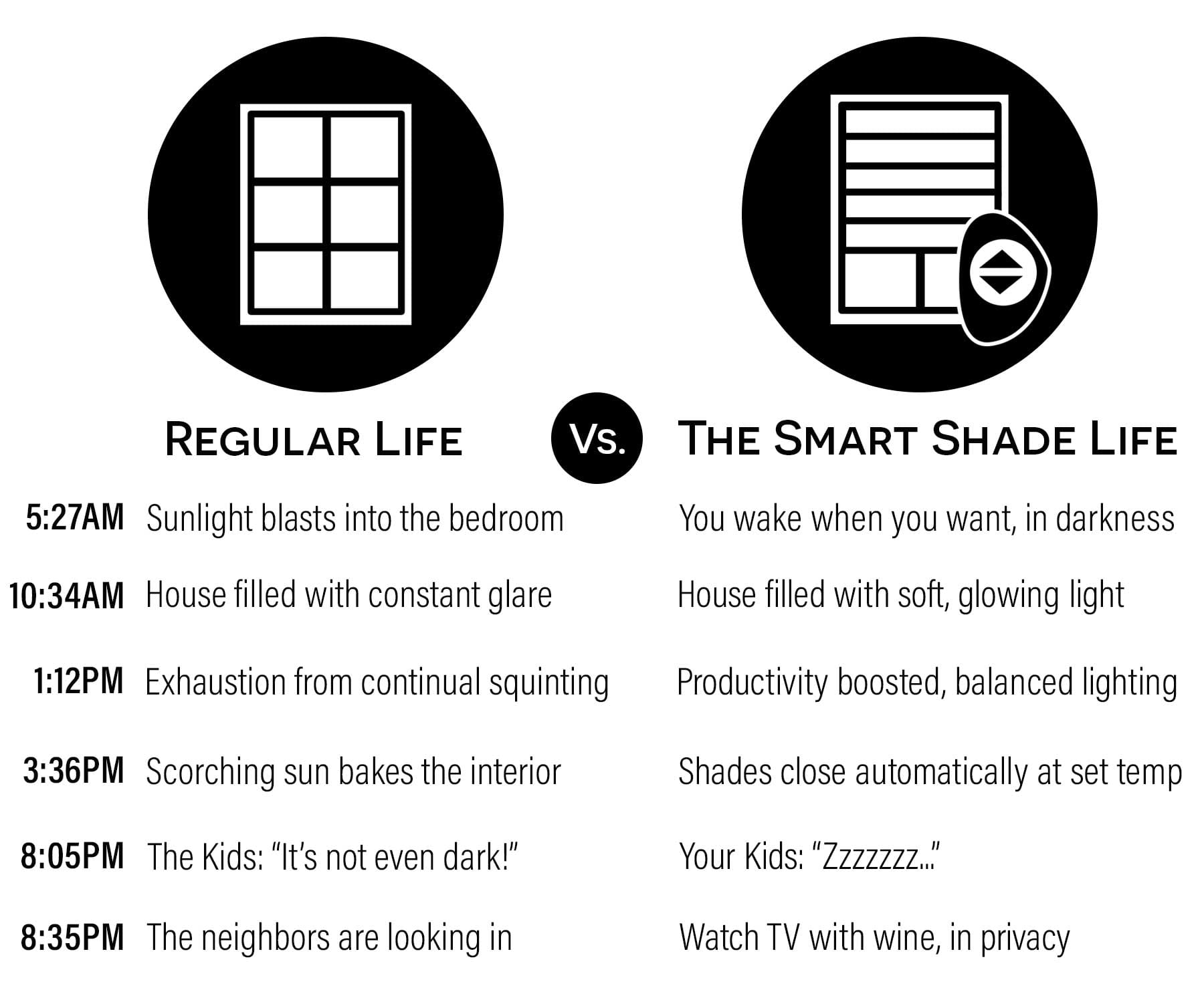 Graphic of smart shades schedule.